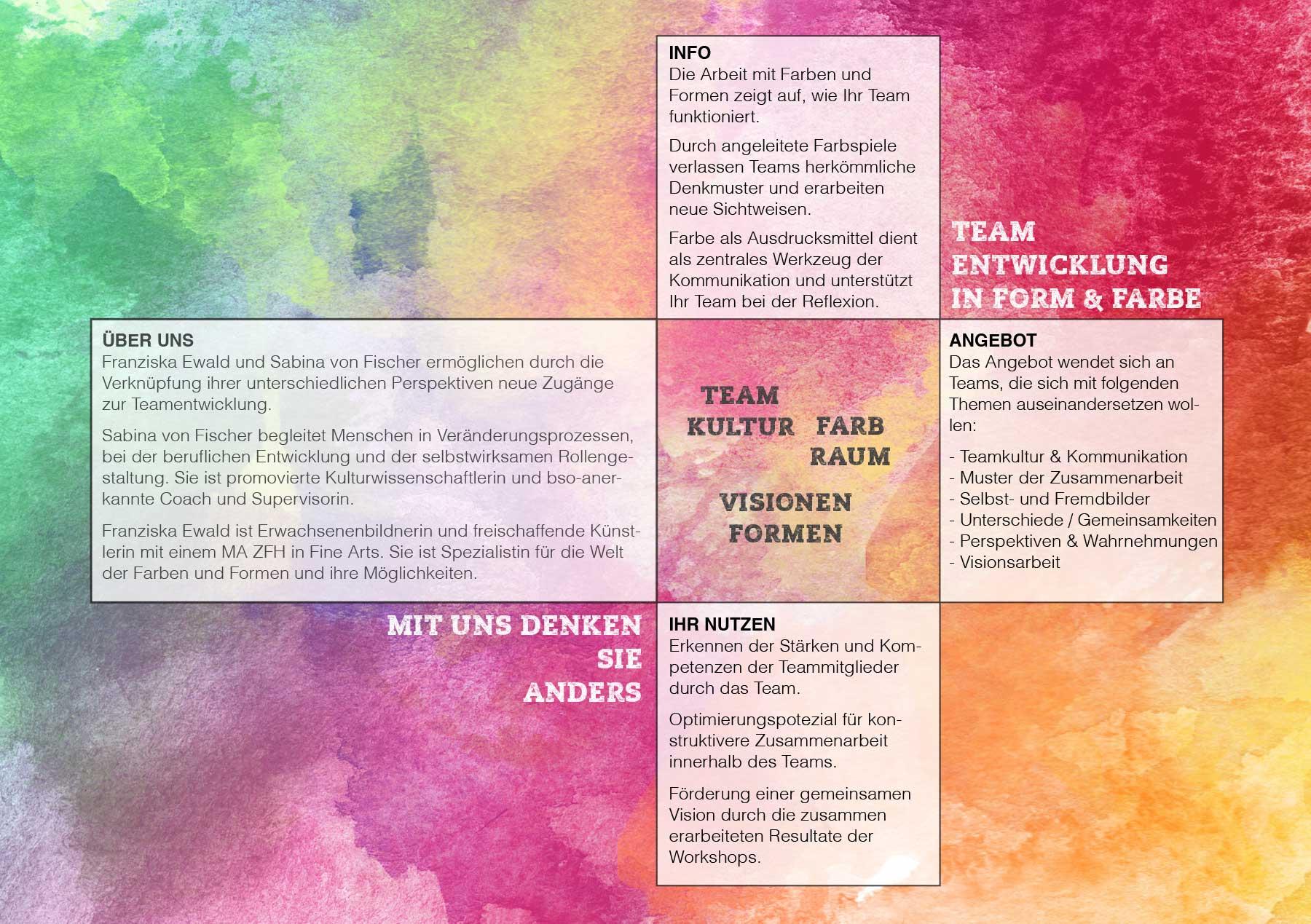 Flyer / Faltwürfel – Teamentwicklung in Form & Farbe